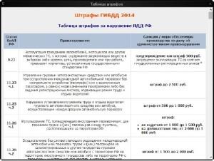 экзаменационные билеты и тематические задачи гибдд 2016 категории ab и cd