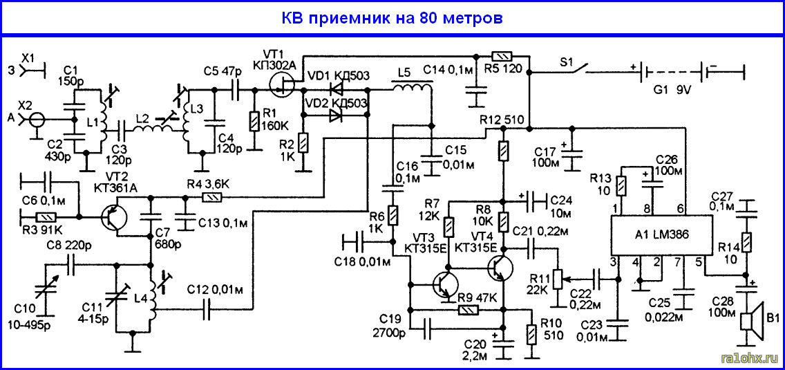 Любительские KВ Радиостанции Обеспечение Электромагнитной