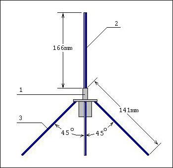 далее посчитать длтнну штыревой антены следует