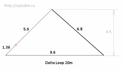 Многодиапазонная антенна  rfanatru