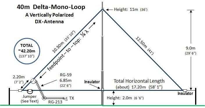 Антенна Diamond CP-6 - Форум QRZ.RU