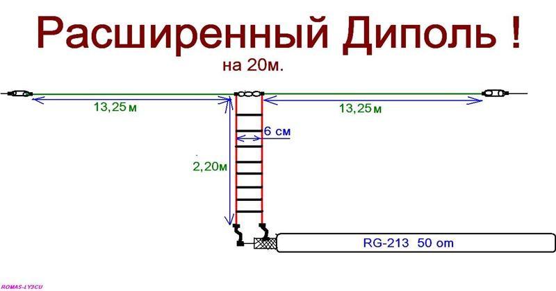 КВ радиолюбительская антенна Дельта-80 (антенна ...