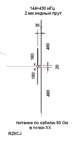 Обзор комнатной антенны Дельта К131 | Цифровое телевидение