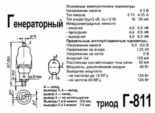 УМ на ГУ-81 в легком режиме.