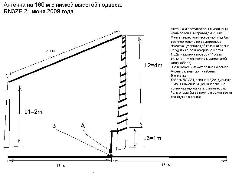 Portable вертикал на 160-80-40 метров - Антенны КВ ...